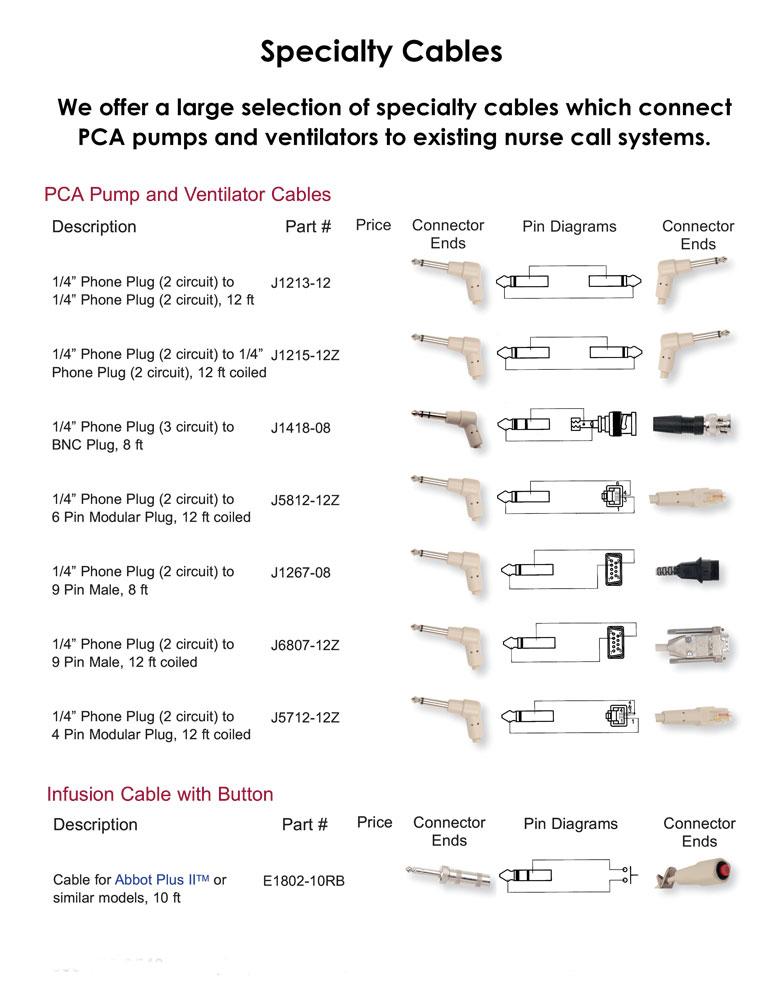 anacom medtek specialty cable